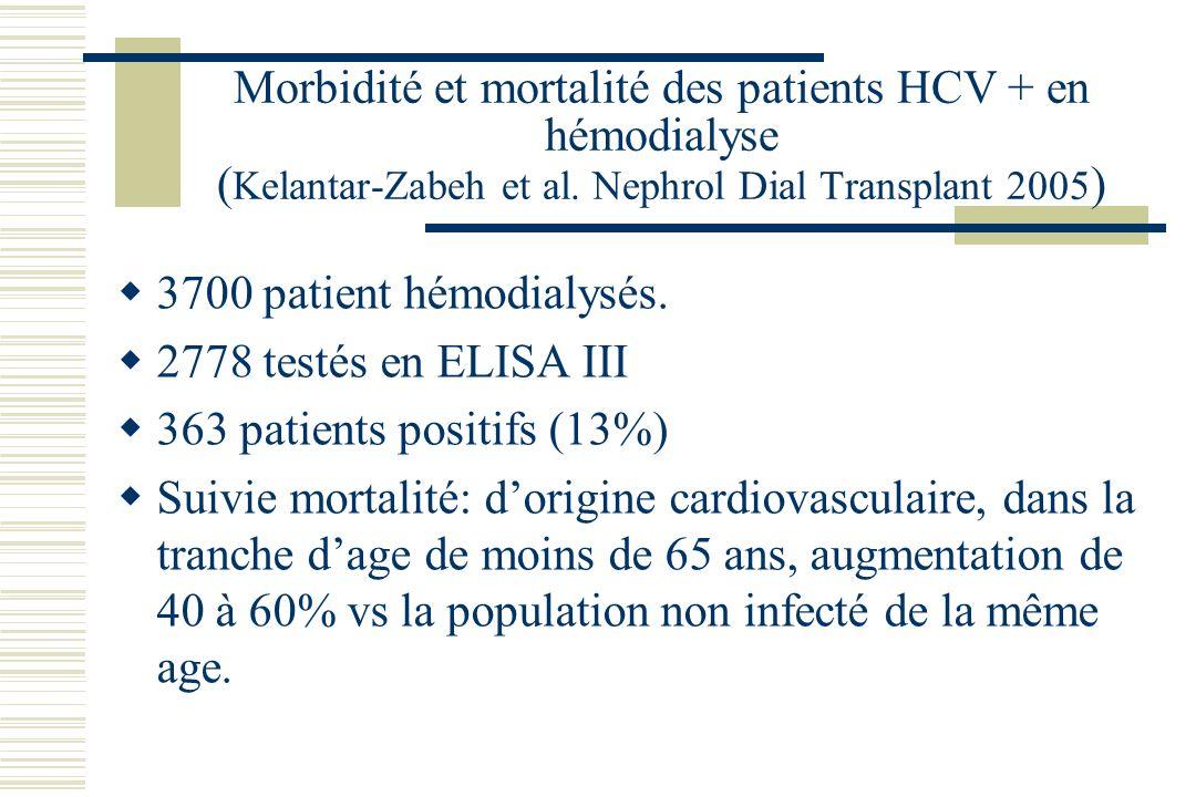 Morbidité et mortalité des patients HCV + en hémodialyse (Kelantar-Zabeh et al. Nephrol Dial Transplant 2005)
