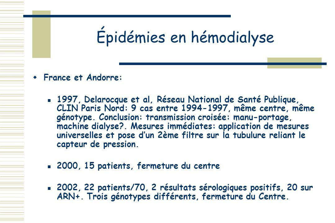 Épidémies en hémodialyse