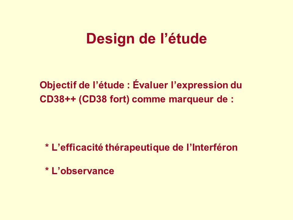 Design de l'étude Objectif de l'étude : Évaluer l'expression du CD38++ (CD38 fort) comme marqueur de :