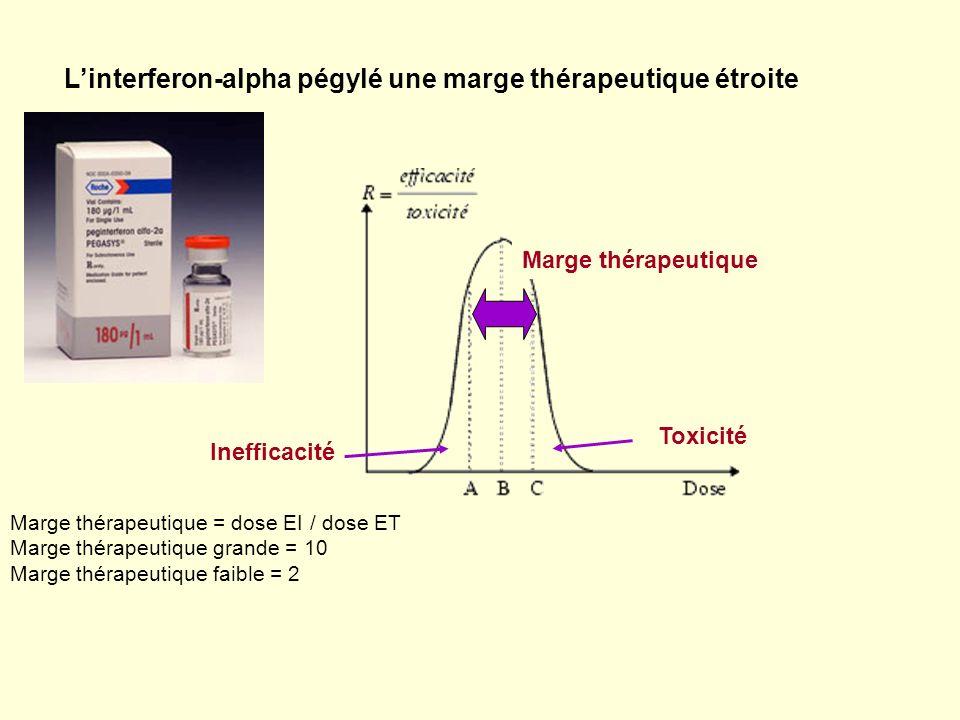 L'interferon-alpha pégylé une marge thérapeutique étroite