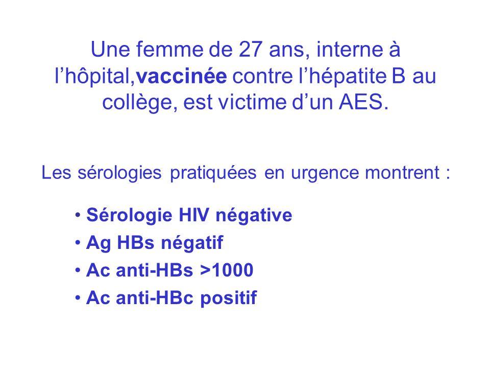 Une femme de 27 ans, interne à l'hôpital,vaccinée contre l'hépatite B au collège, est victime d'un AES. Les sérologies pratiquées en urgence montrent :