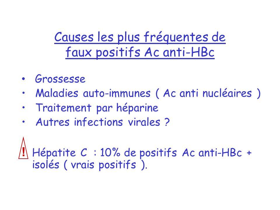 Causes les plus fréquentes de faux positifs Ac anti-HBc