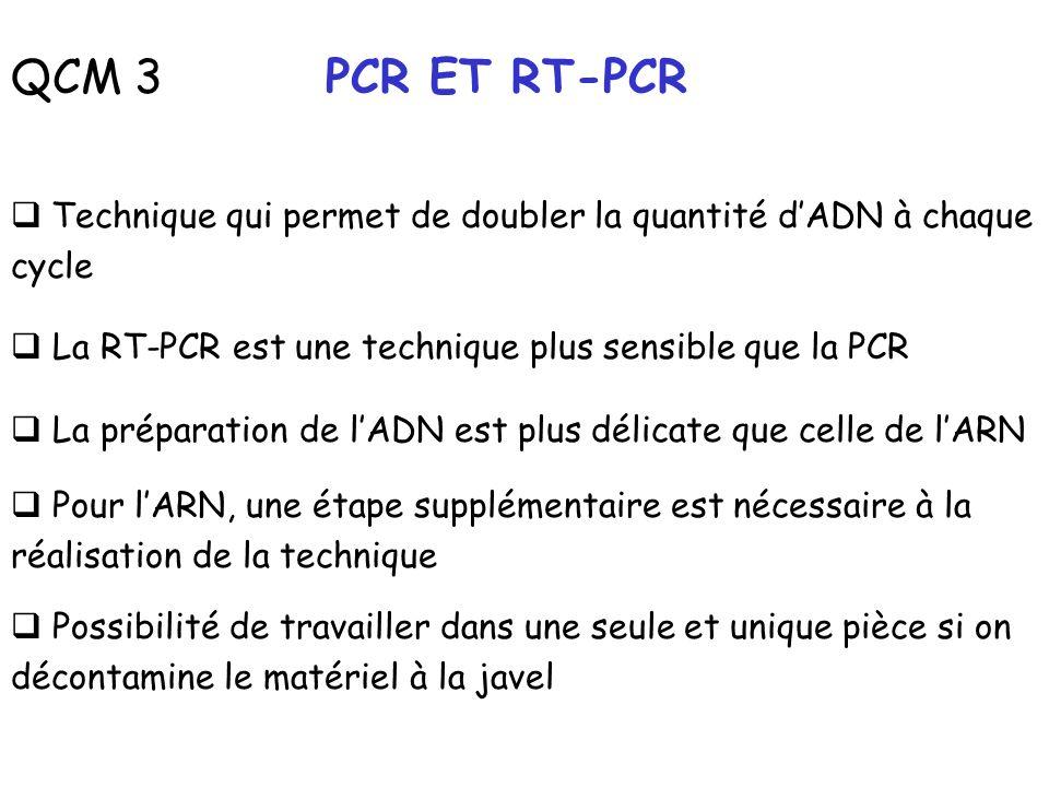 QCM 3 PCR ET RT-PCR Technique qui permet de doubler la quantité d'ADN à chaque cycle. La RT-PCR est une technique plus sensible que la PCR.