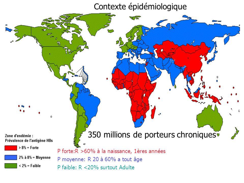 Contexte épidémiologique