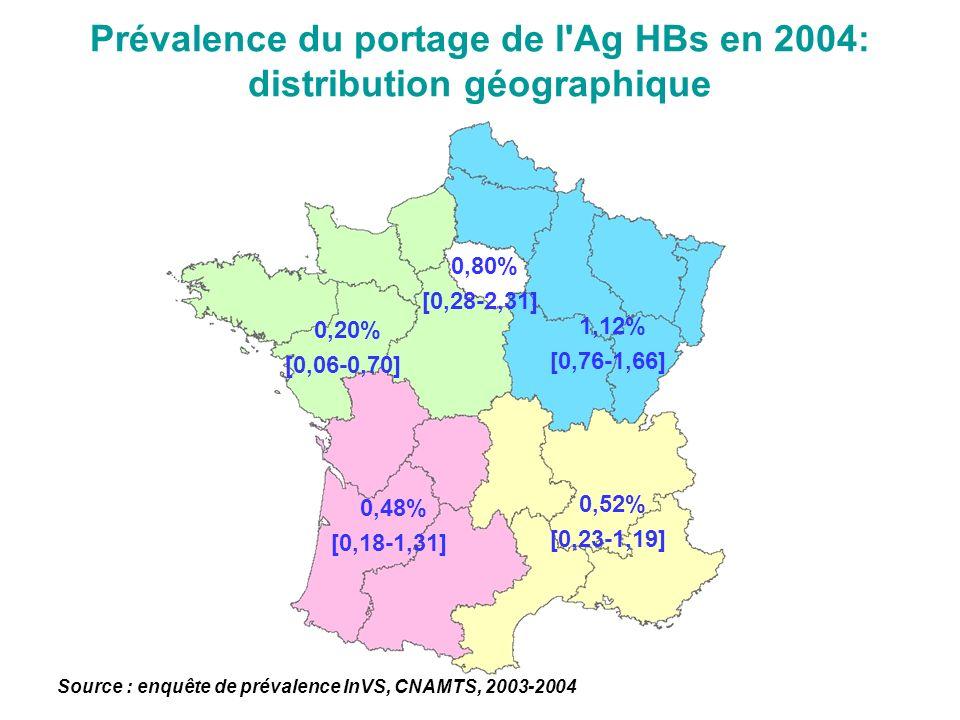 Prévalence du portage de l Ag HBs en 2004: distribution géographique