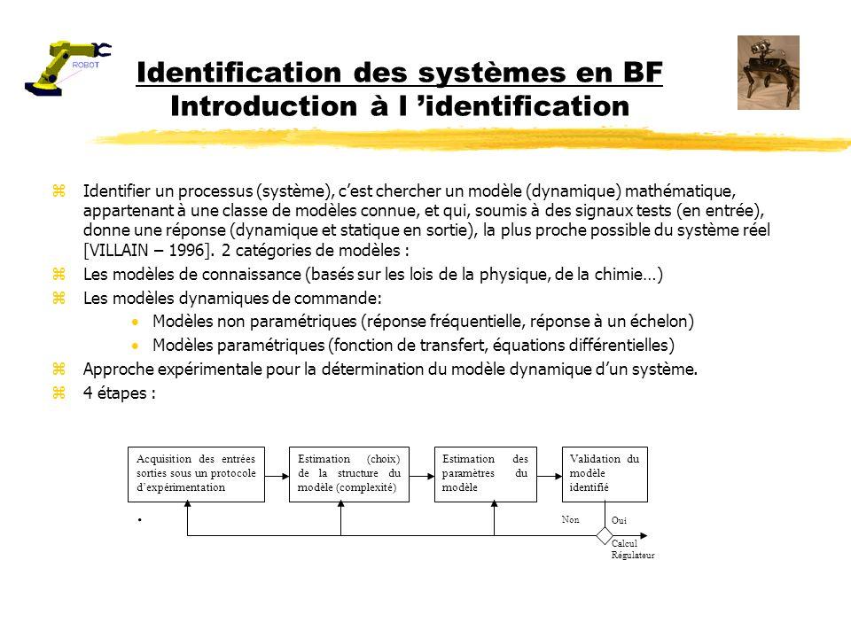 Identification des systèmes en BF Introduction à l 'identification