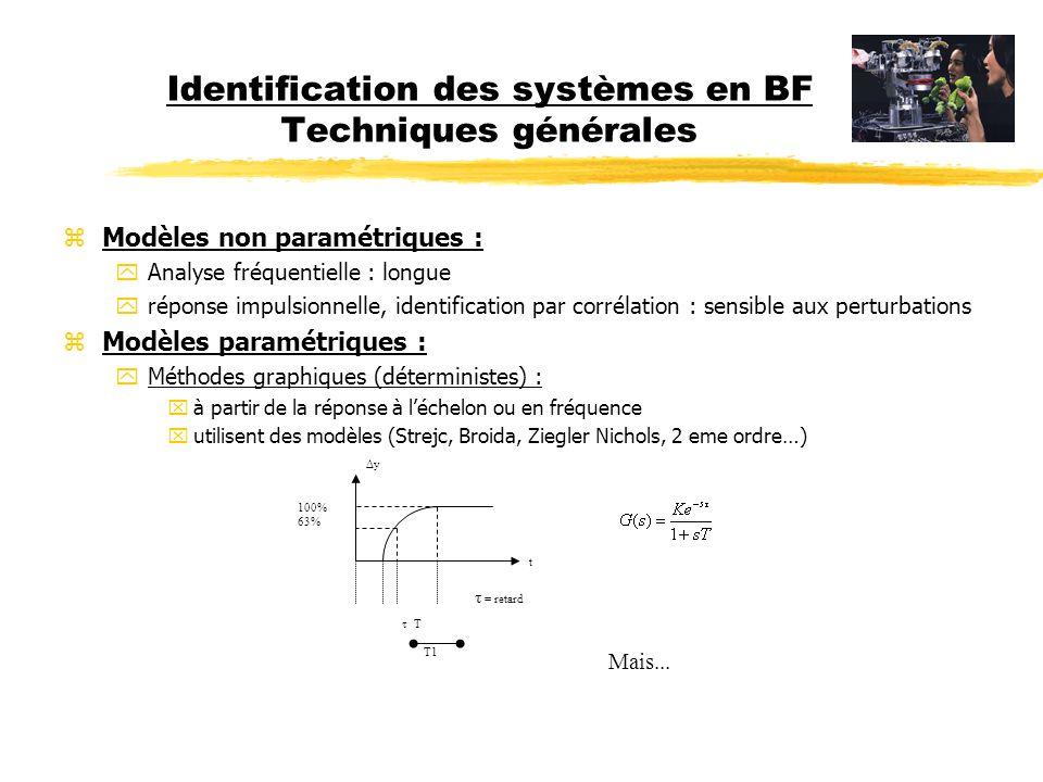 Identification des systèmes en BF Techniques générales