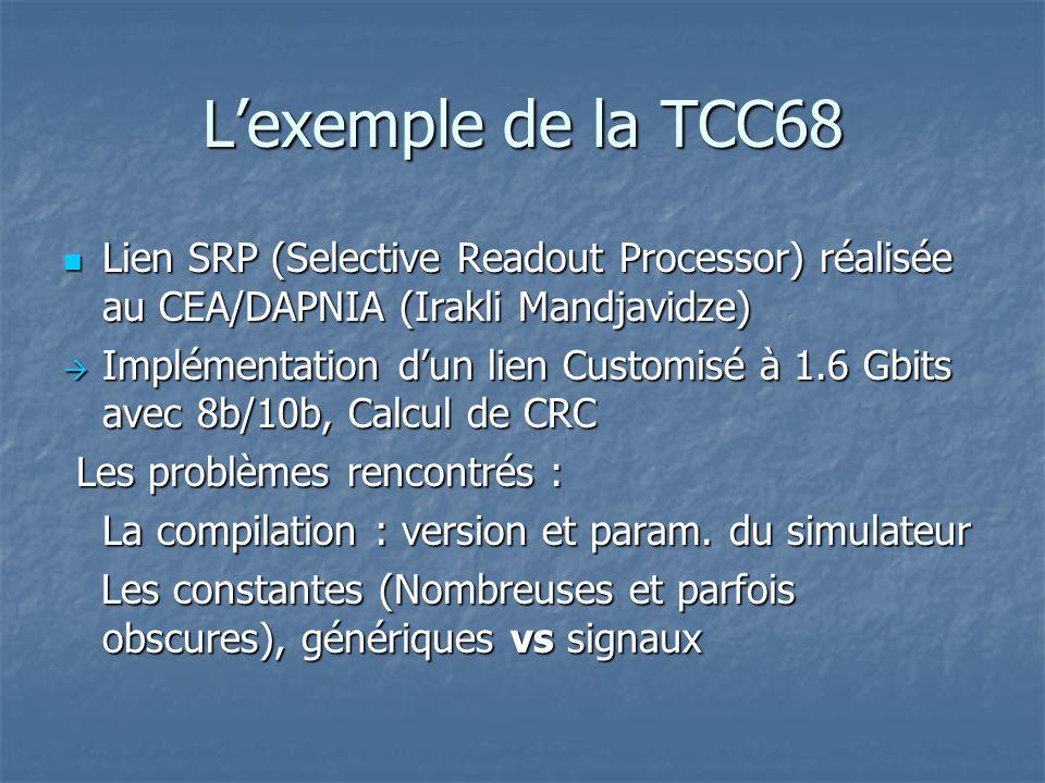 L'exemple de la TCC68 Lien SRP (Selective Readout Processor) réalisée au CEA/DAPNIA (Irakli Mandjavidze)