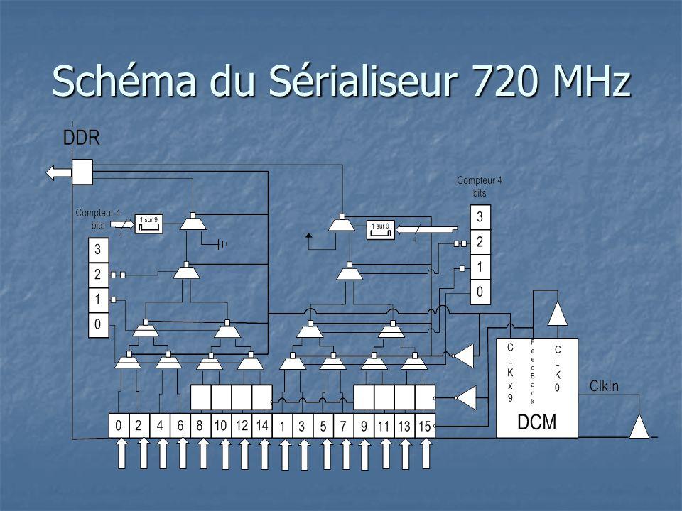 Schéma du Sérialiseur 720 MHz