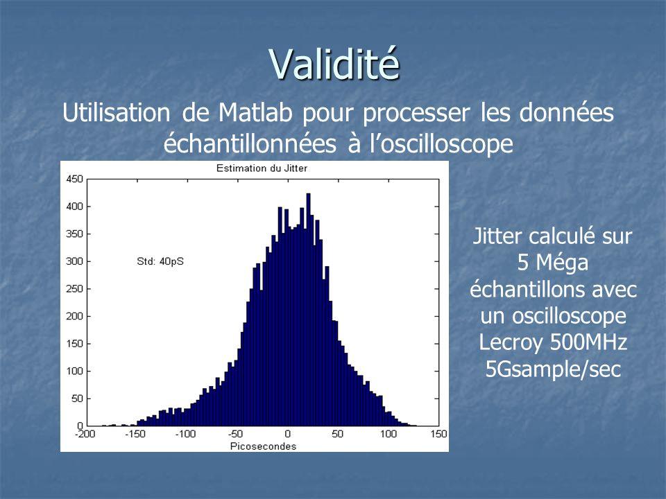Validité Utilisation de Matlab pour processer les données échantillonnées à l'oscilloscope.