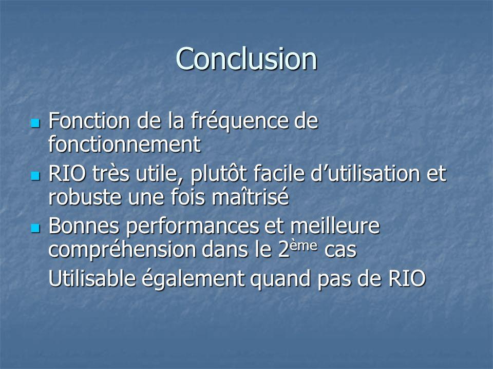 Conclusion Fonction de la fréquence de fonctionnement