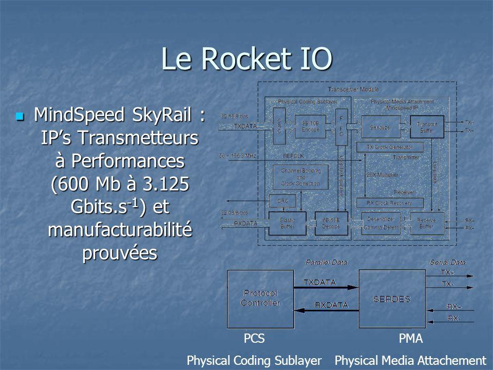 Le Rocket IO MindSpeed SkyRail : IP's Transmetteurs à Performances (600 Mb à 3.125 Gbits.s-1) et manufacturabilité prouvées.