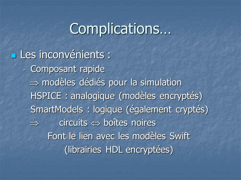Complications… Les inconvénients : Composant rapide
