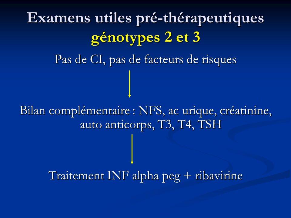 Examens utiles pré-thérapeutiques génotypes 2 et 3