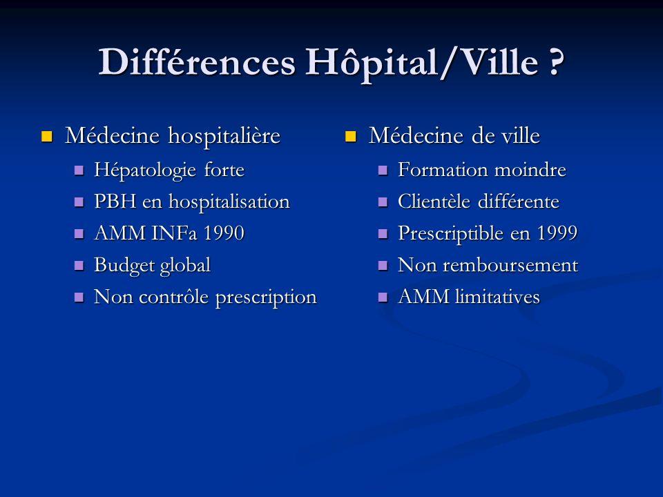 Différences Hôpital/Ville