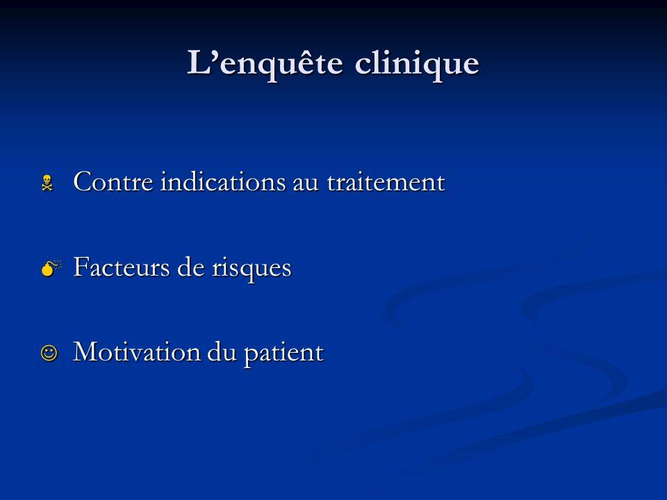 L'enquête clinique Contre indications au traitement