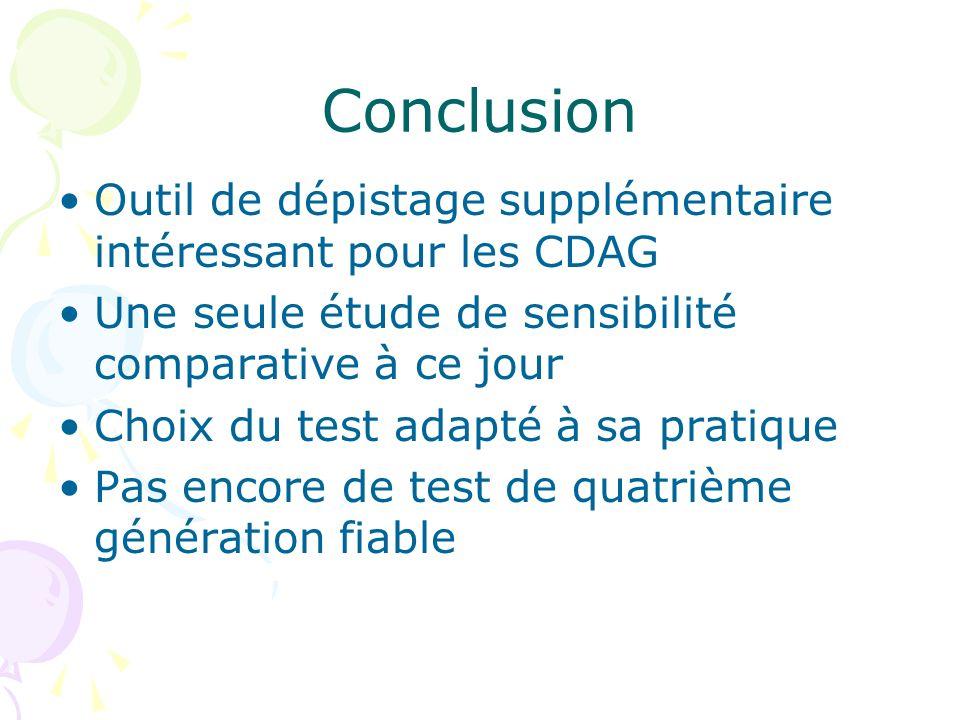 Conclusion Outil de dépistage supplémentaire intéressant pour les CDAG