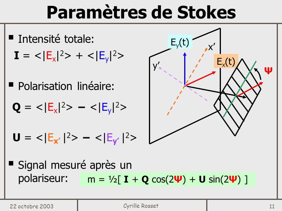Paramètres de Stokes Intensité totale: