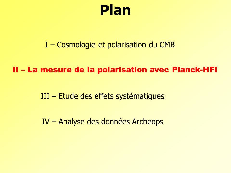 Plan I – Cosmologie et polarisation du CMB