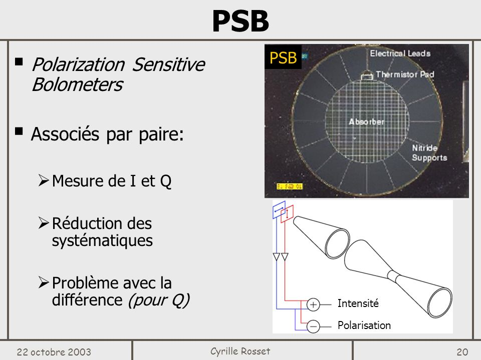 PSB Polarization Sensitive Bolometers Associés par paire: PSB