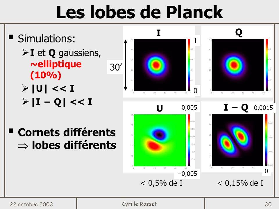 Les lobes de Planck Simulations: Cornets différents  lobes différents