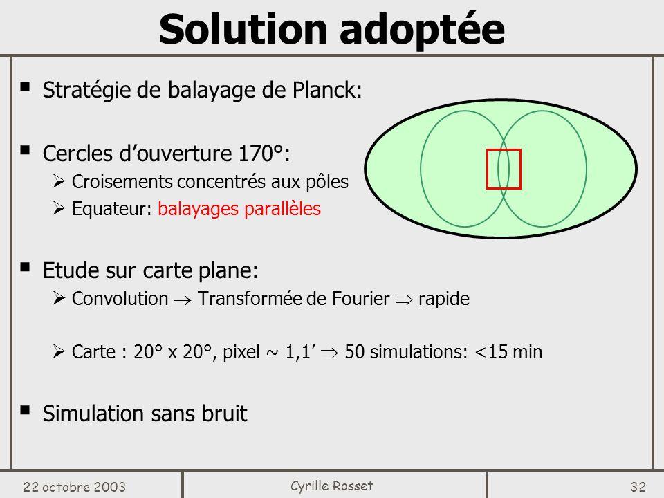 Solution adoptée Stratégie de balayage de Planck: