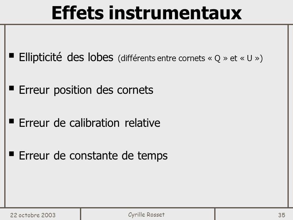 Effets instrumentaux Ellipticité des lobes (différents entre cornets « Q » et « U ») Erreur position des cornets.