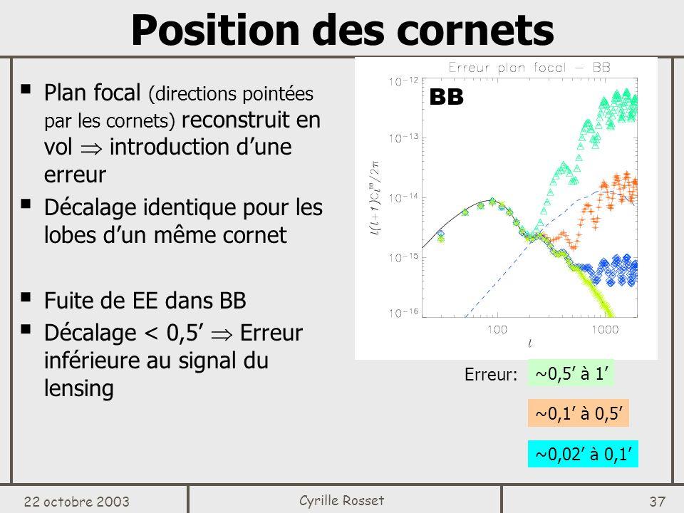 Position des cornets Plan focal (directions pointées par les cornets) reconstruit en vol  introduction d'une erreur.