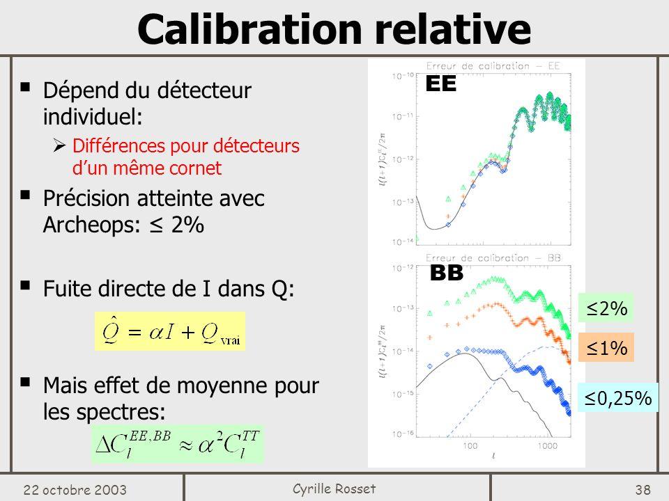 Calibration relative EE Dépend du détecteur individuel: