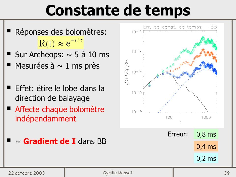 Constante de temps Réponses des bolomètres: Sur Archeops: ~ 5 à 10 ms