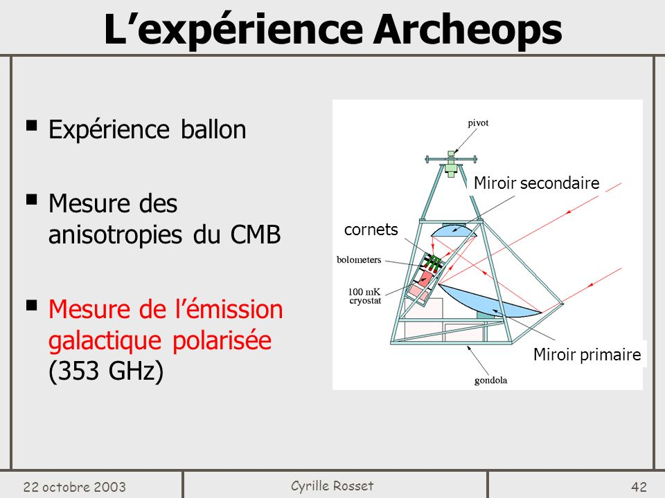 L'expérience Archeops