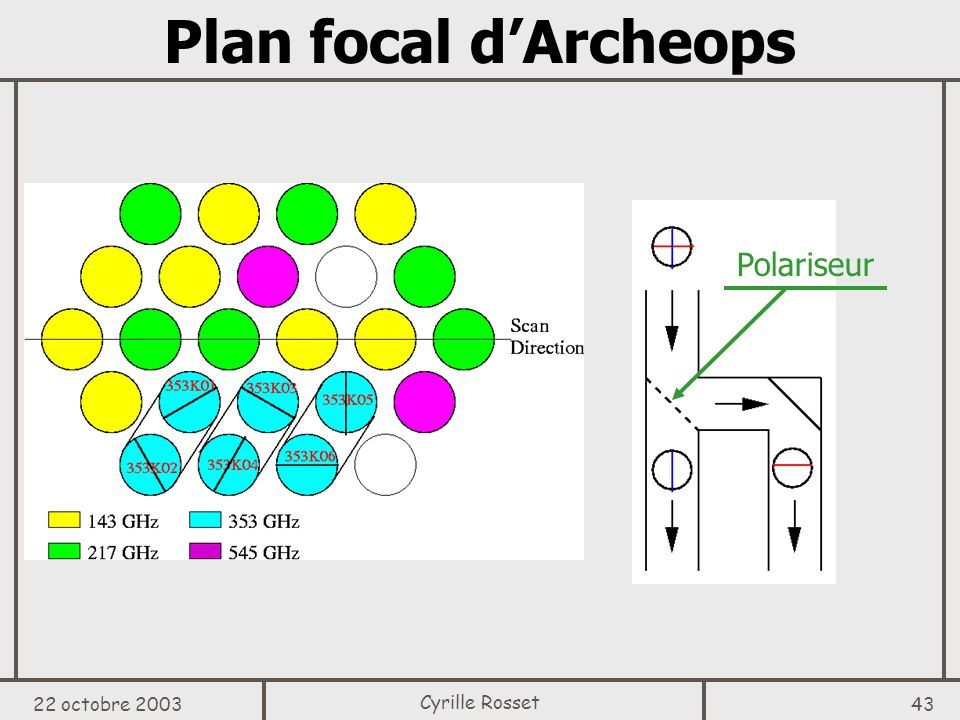 Plan focal d'Archeops Polariseur 22 octobre 2003 Cyrille Rosset