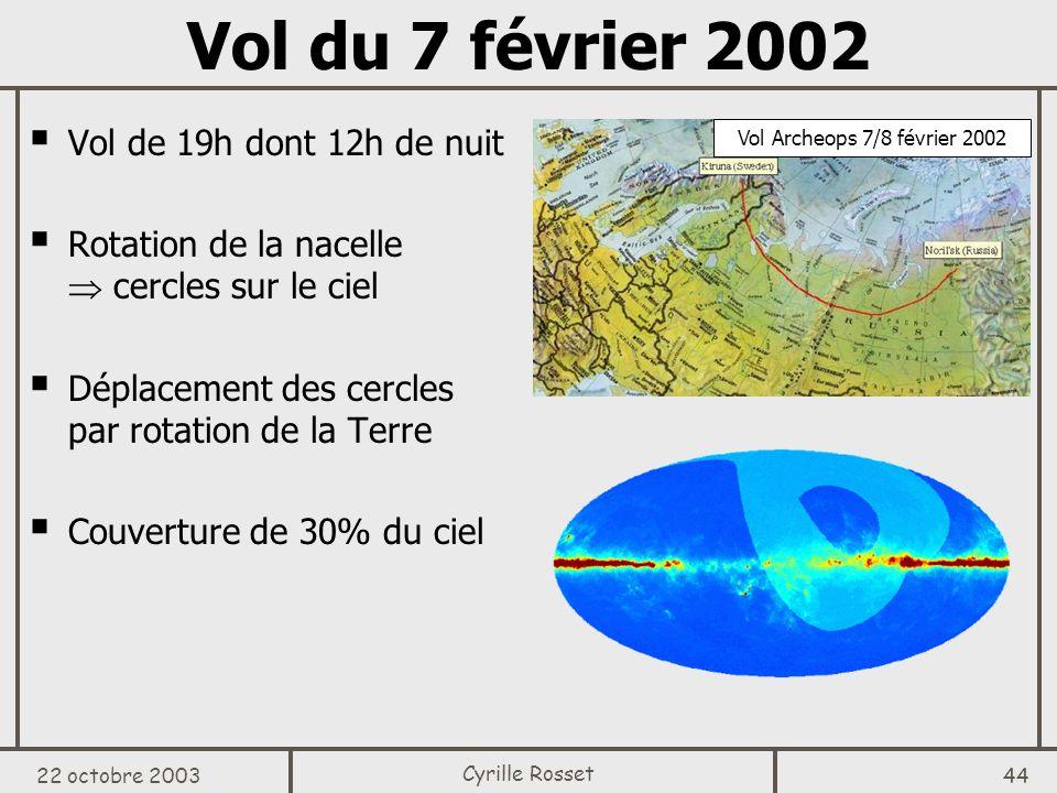 Vol du 7 février 2002 Vol de 19h dont 12h de nuit