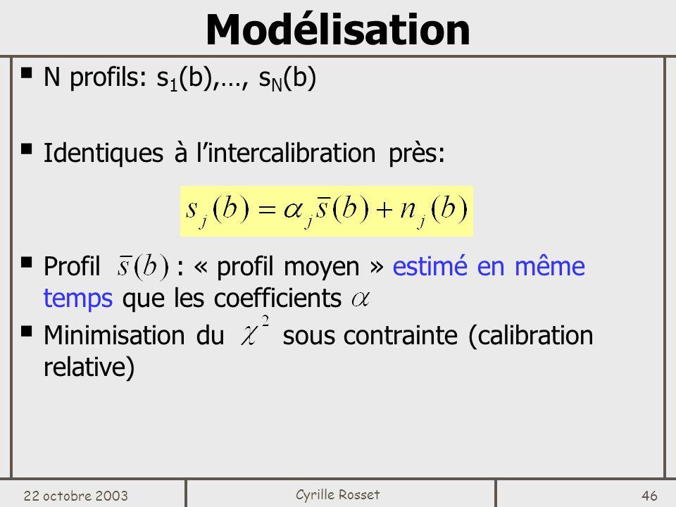 Modélisation N profils: s1(b),…, sN(b)
