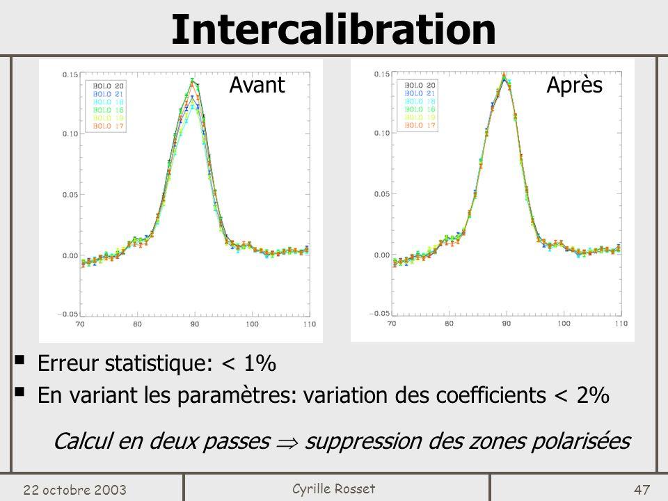 Calcul en deux passes  suppression des zones polarisées