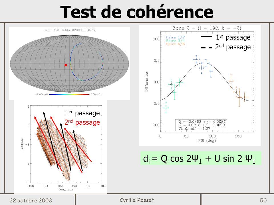 Test de cohérence di = Q cos 2Ψ1 + U sin 2 Ψ1 1er passage 2nd passage