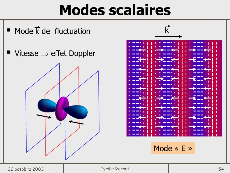 Modes scalaires k Mode k de fluctuation Vitesse  effet Doppler
