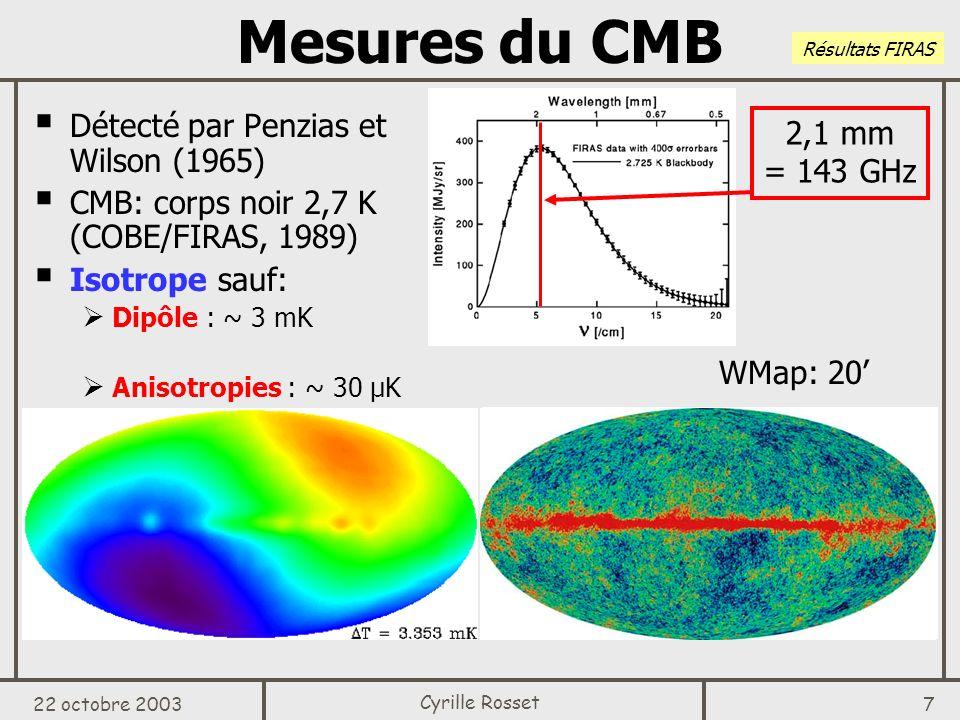 Mesures du CMB Détecté par Penzias et Wilson (1965) 2,1 mm = 143 GHz
