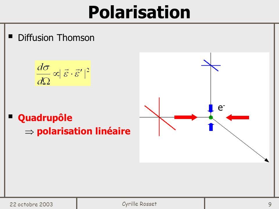 Polarisation Diffusion Thomson Quadrupôle  polarisation linéaire e-