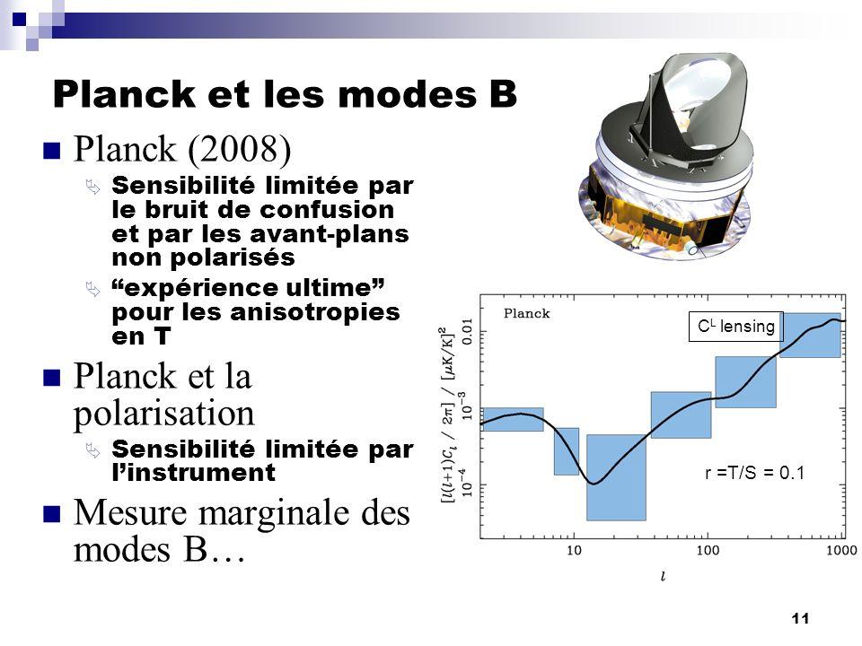 Planck et la polarisation