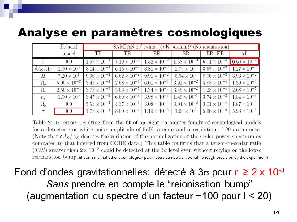 Analyse en paramètres cosmologiques