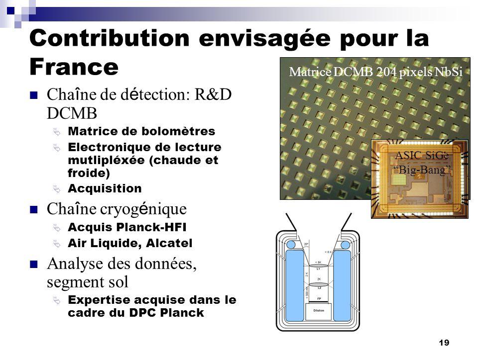 Contribution envisagée pour la France