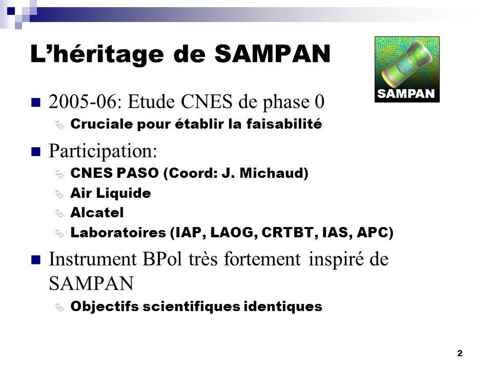 L'héritage de SAMPAN 2005-06: Etude CNES de phase 0 Participation: