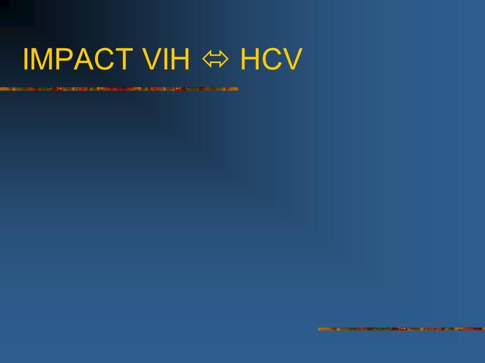 IMPACT VIH  HCV