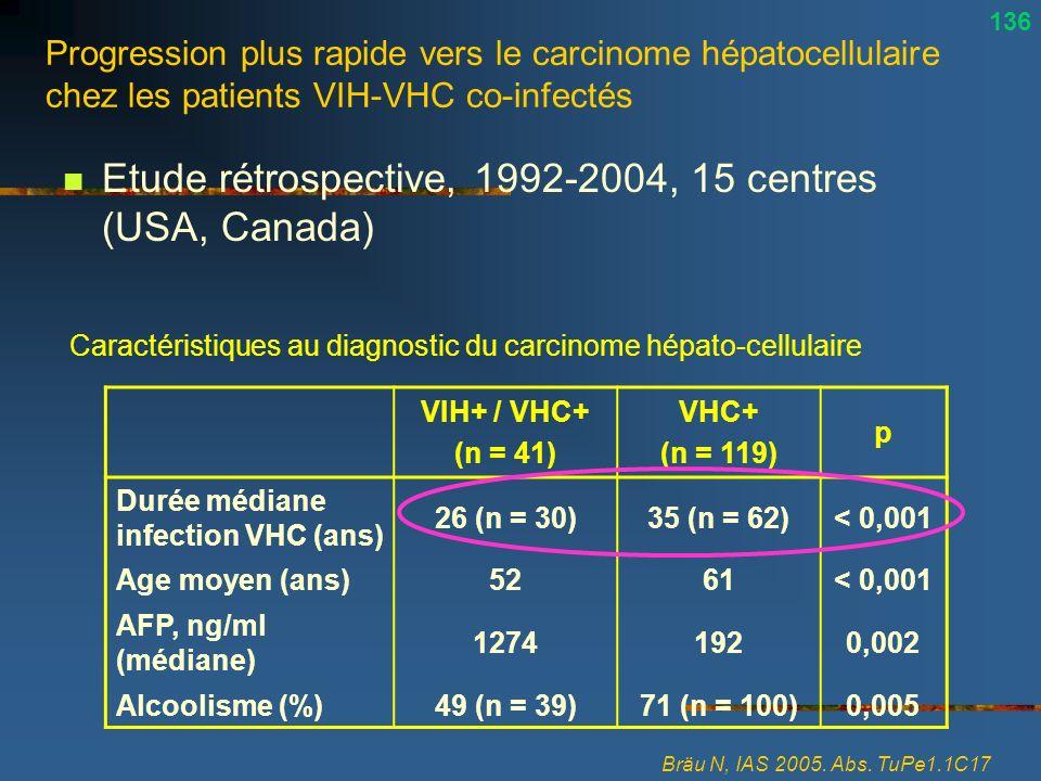 Etude rétrospective, 1992-2004, 15 centres (USA, Canada)