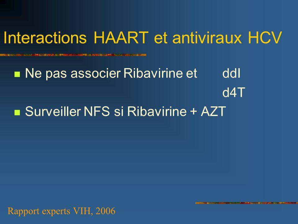 Interactions HAART et antiviraux HCV