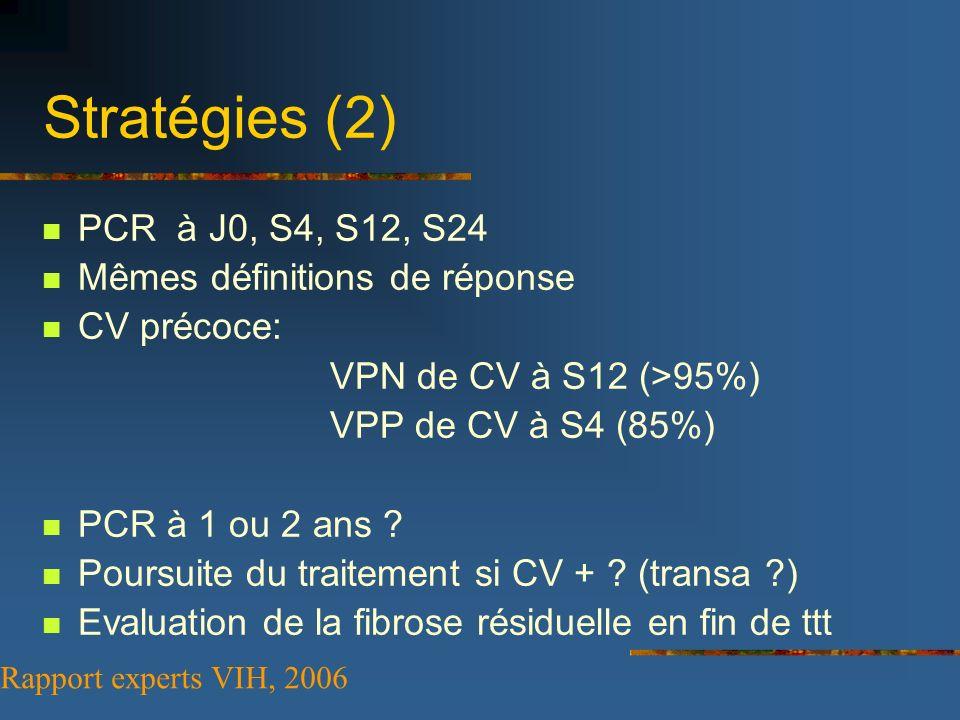 Stratégies (2) PCR à J0, S4, S12, S24 Mêmes définitions de réponse