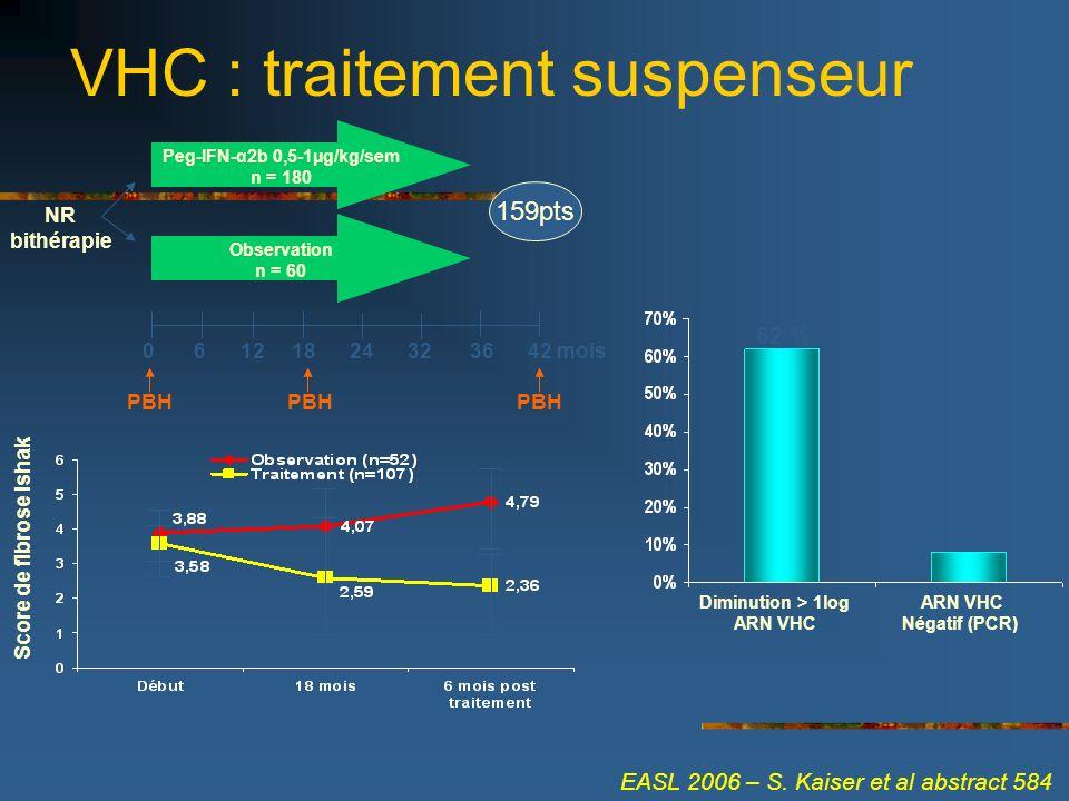 VHC : traitement suspenseur