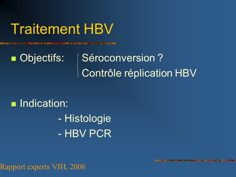 Traitement HBV Objectifs: Séroconversion Contrôle réplication HBV