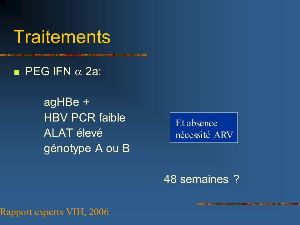 Traitements PEG IFN  2a: agHBe + HBV PCR faible ALAT élevé